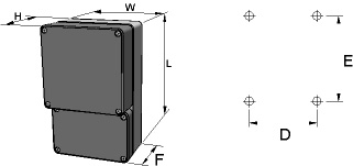 aluTWIN Enclosures Dimensions